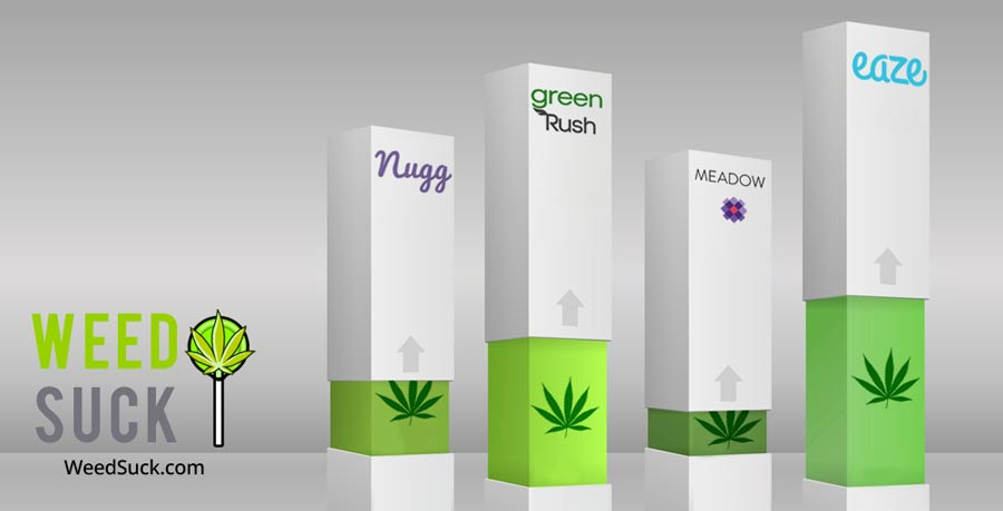 On Demand Weed is coming to america!