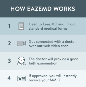 Use Eaze to get a medical marijuana card