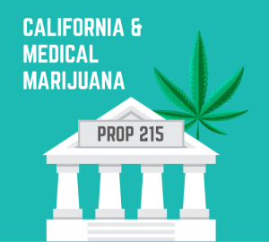 Is Marijuana Legal In California? Yes, under Proposition 215 from 1996!